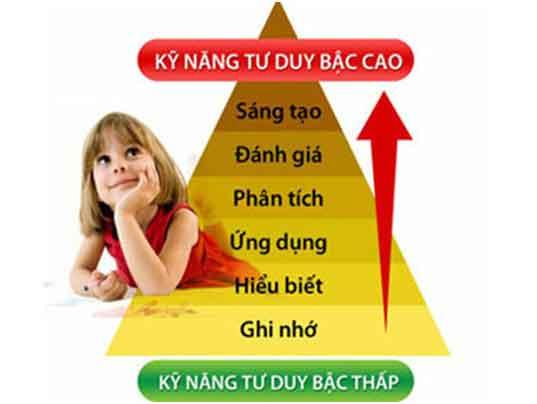Image result for rèn luyện tư duy trẻ trong những năm đầu đời