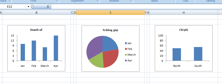 bieu do tuong tac interactive chart