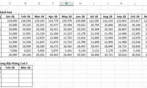 Kết hợp hàm index và hàm match để truy xuất dữ liệu đa chiều