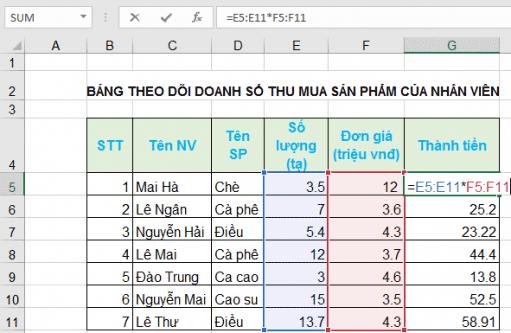 Sức mạnh của công thức mảng trong trích lọc dữ liệu và báo cáo 2
