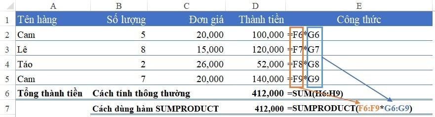 hàm sumproduct