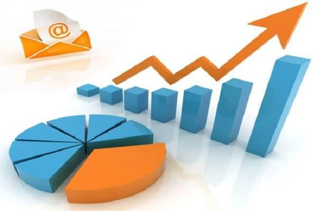 đánh giá hiệu quả kinh doanh